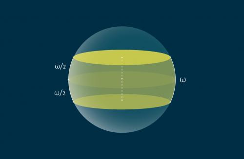 покрытие сферы зонами