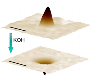 лазерное нанесение структур на стекло