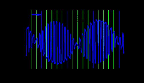 детектор квантовых состояний
