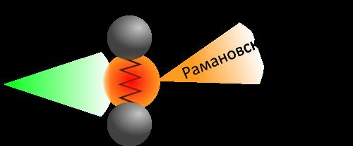 наночастицы из кремния