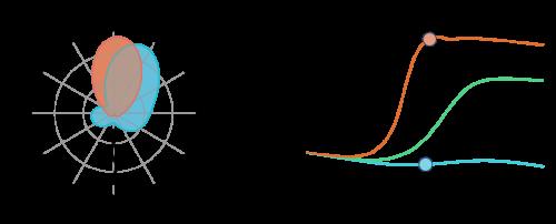 кремниевые наноантенны