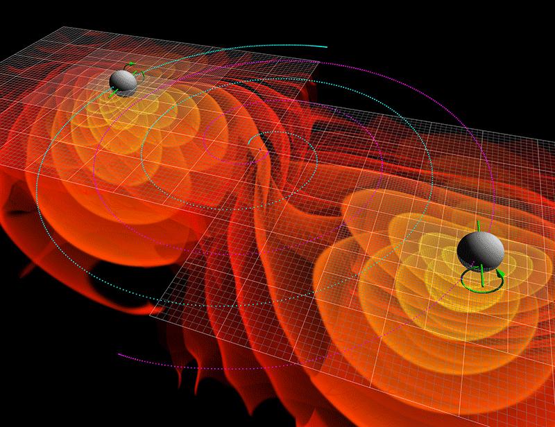загадки космологии
