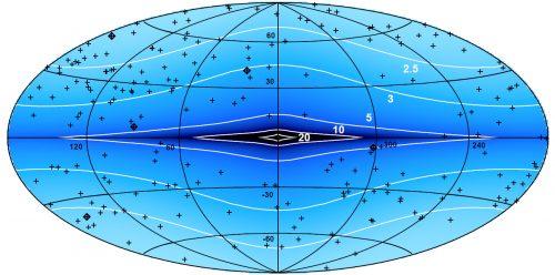 гравитационный шум