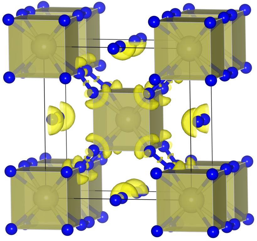 системы гафний-азот и хром-азот