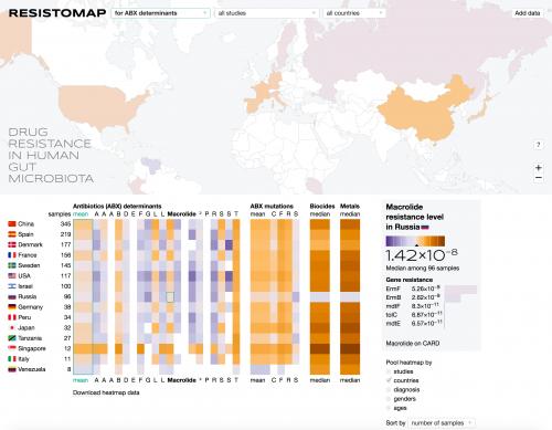 карта устойчивости к антибиотикам