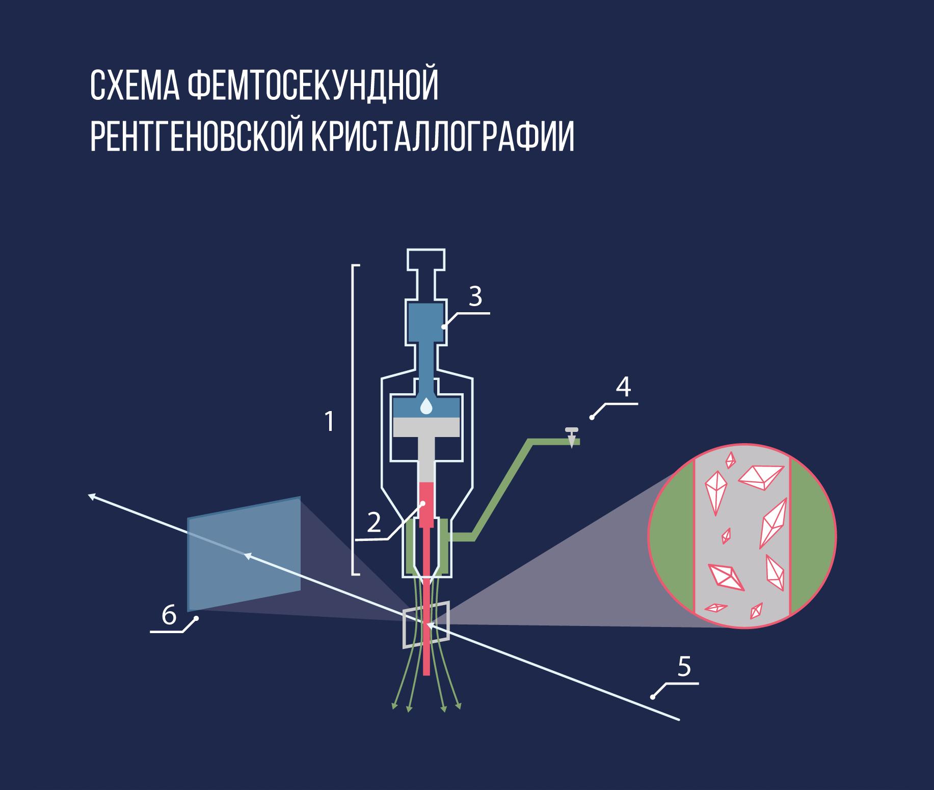 рентгеновский лазер