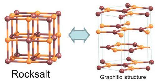 соленый графен