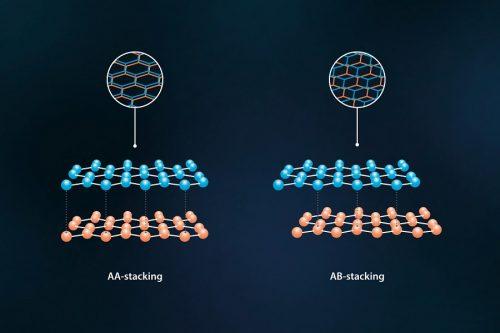 двухслойный графен