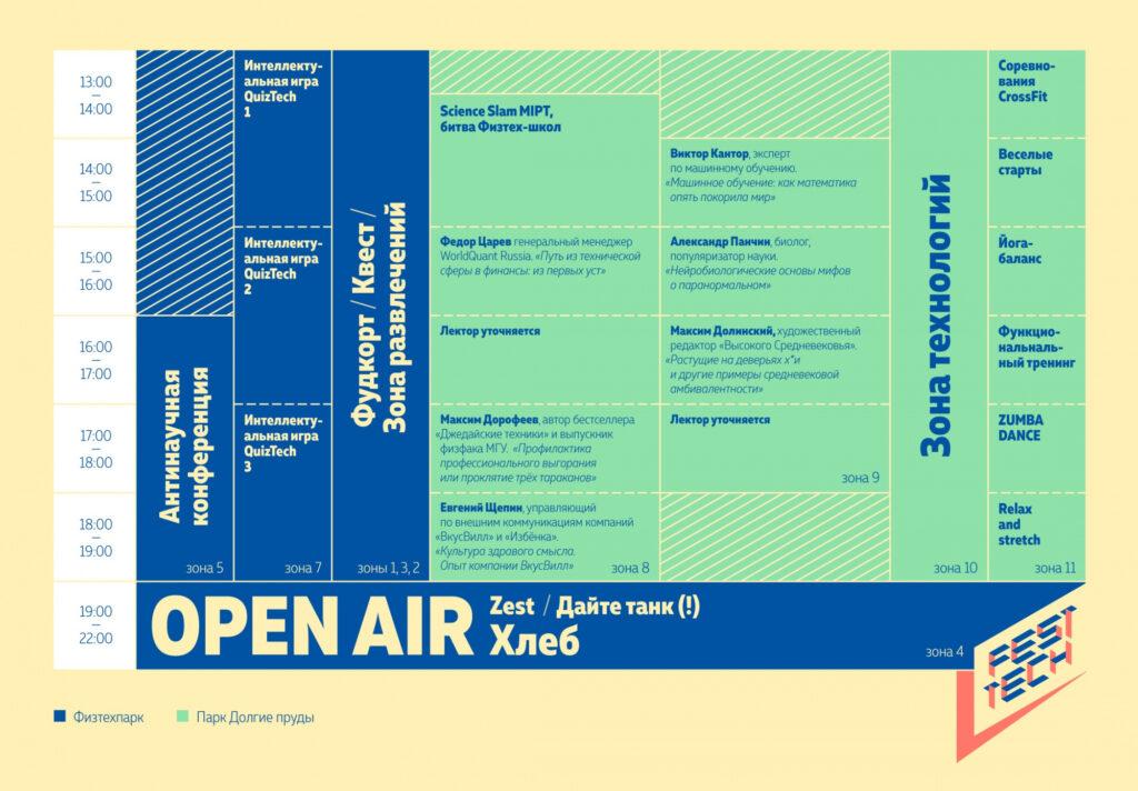 фестиваль науки и технологий МФТИ