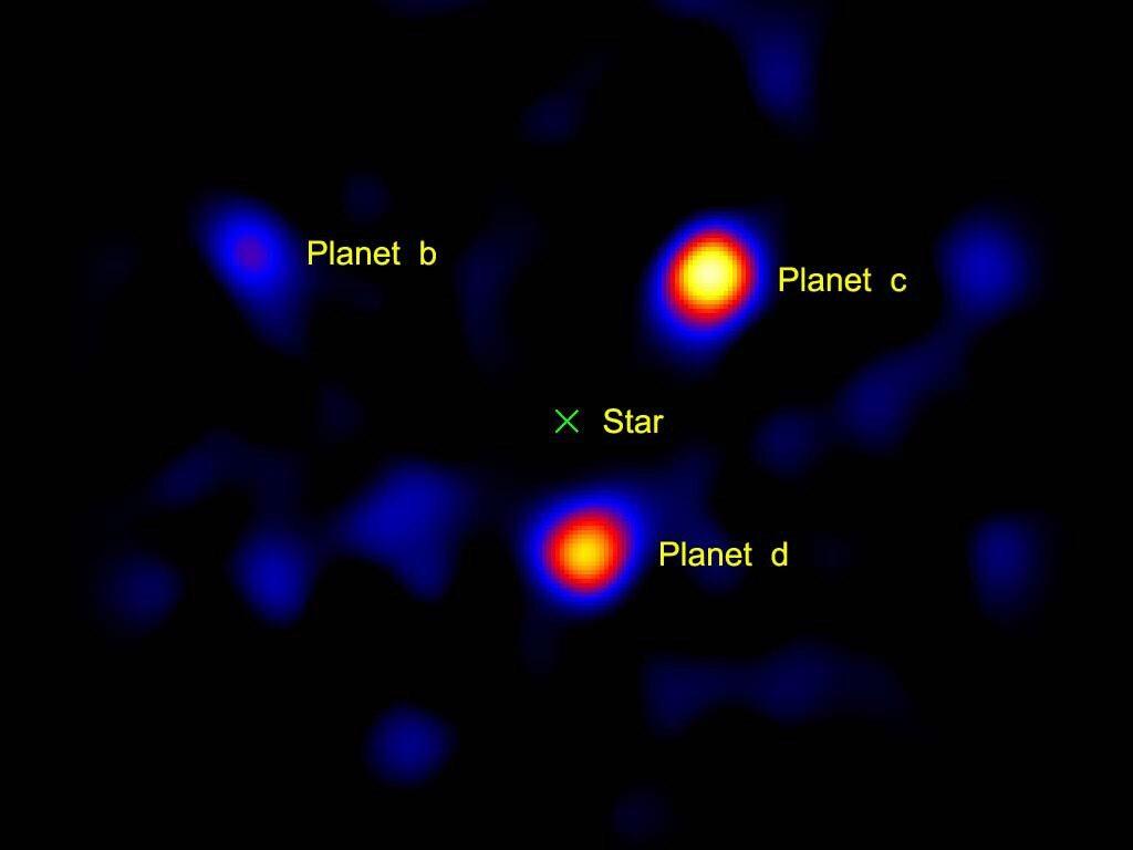 экзопланеты