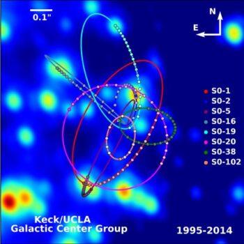 астрофизики